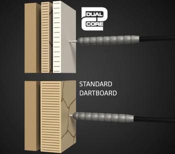 Dartboard Winmau Blade 5 Dual Core